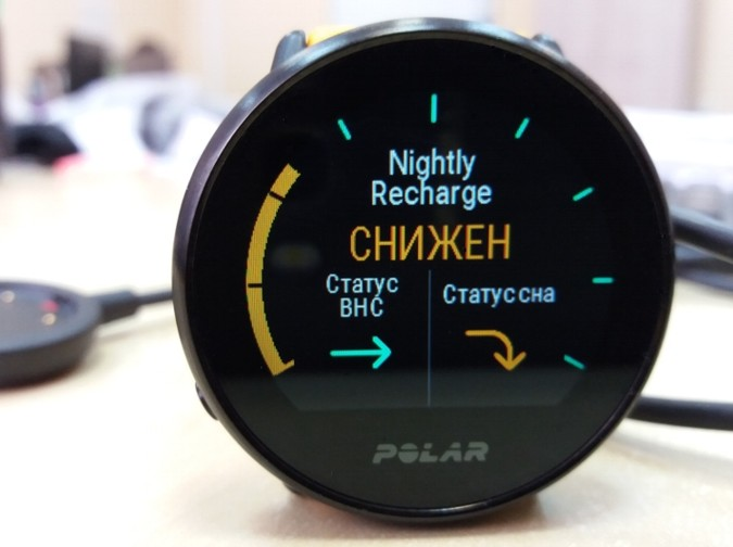 низкая оценка Nightly Recharge в фитнес мониторе Polar Ignite