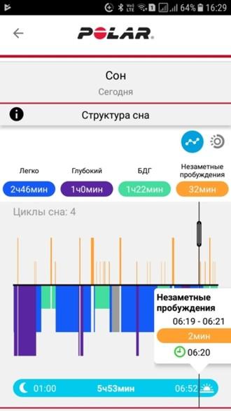 детализация сна - гипнограмма в Polar Sleep Plus Stages в мобильном приложении Polar Flow